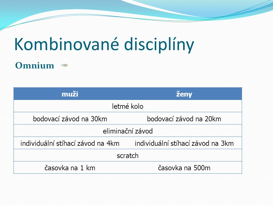 Kombinované disciplíny