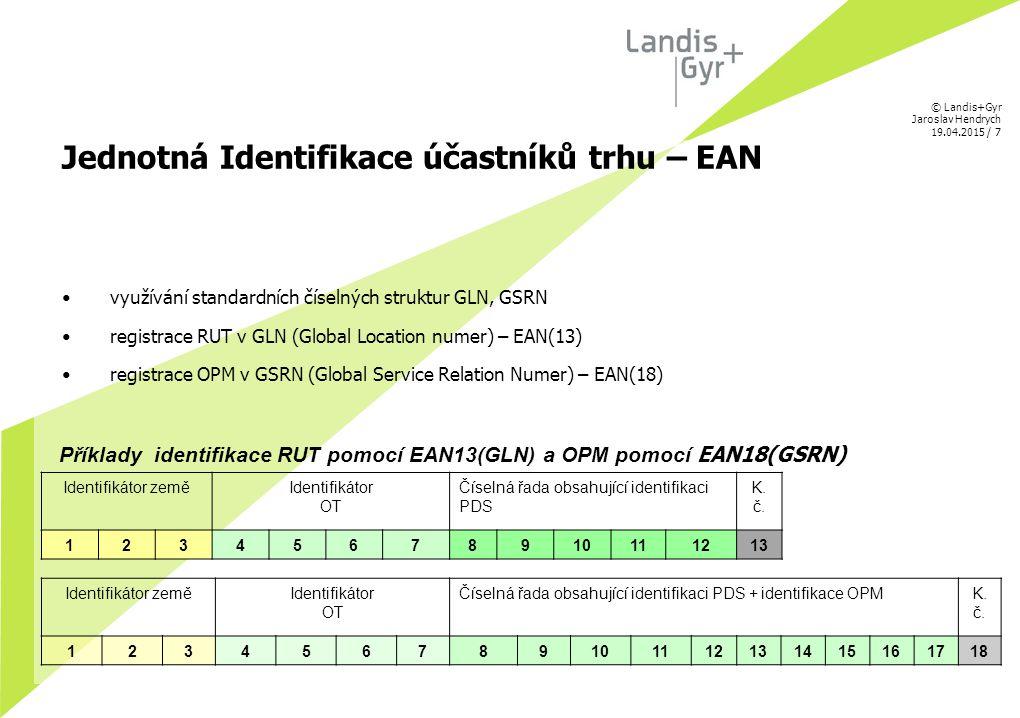 Jednotná Identifikace účastníků trhu – EAN