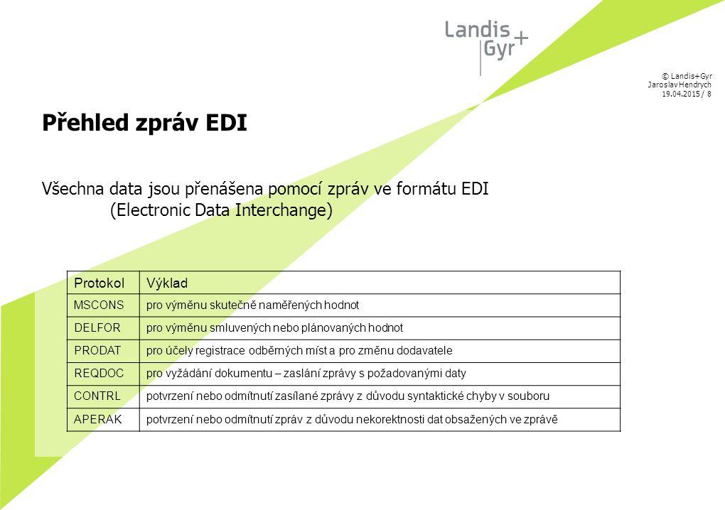 Přehled zpráv EDI Všechna data jsou přenášena pomocí zpráv ve formátu EDI (Electronic Data Interchange)
