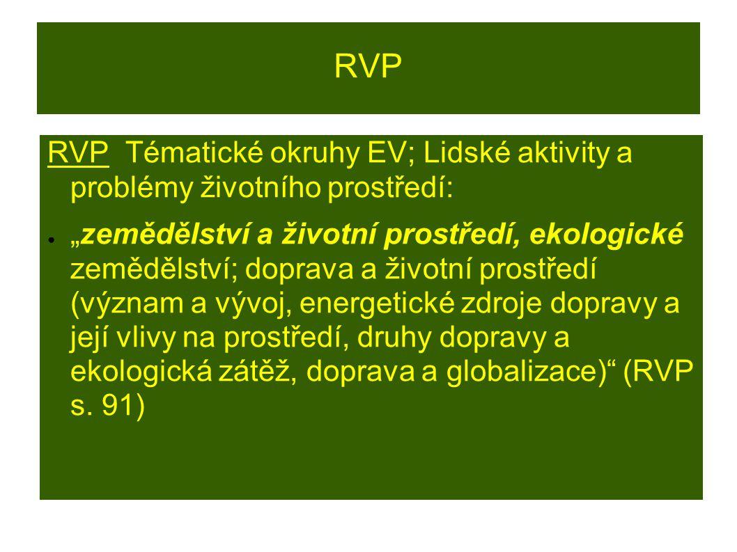 RVP RVP Tématické okruhy EV; Lidské aktivity a problémy životního prostředí: