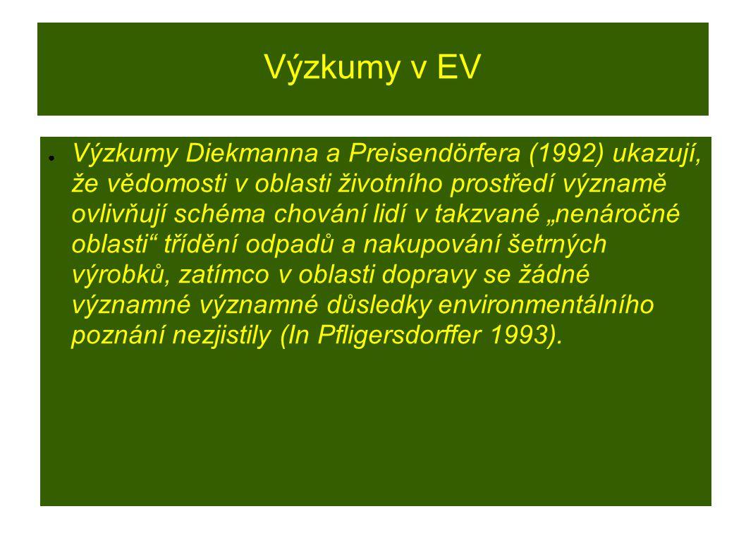 Výzkumy v EV