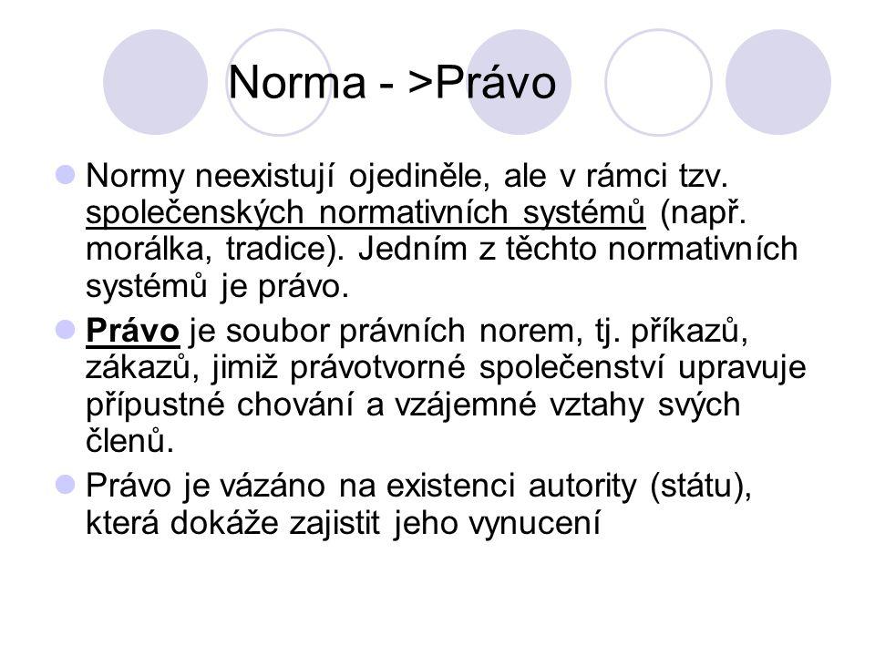 Norma - >Právo