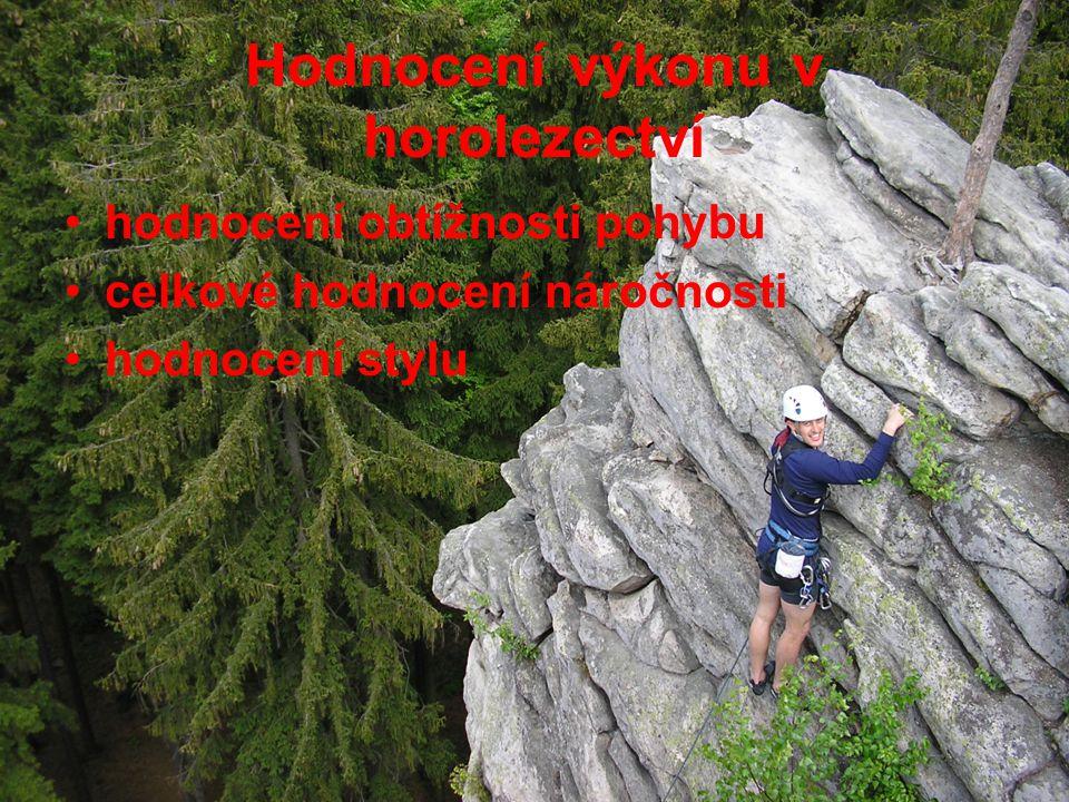Hodnocení výkonu v horolezectví