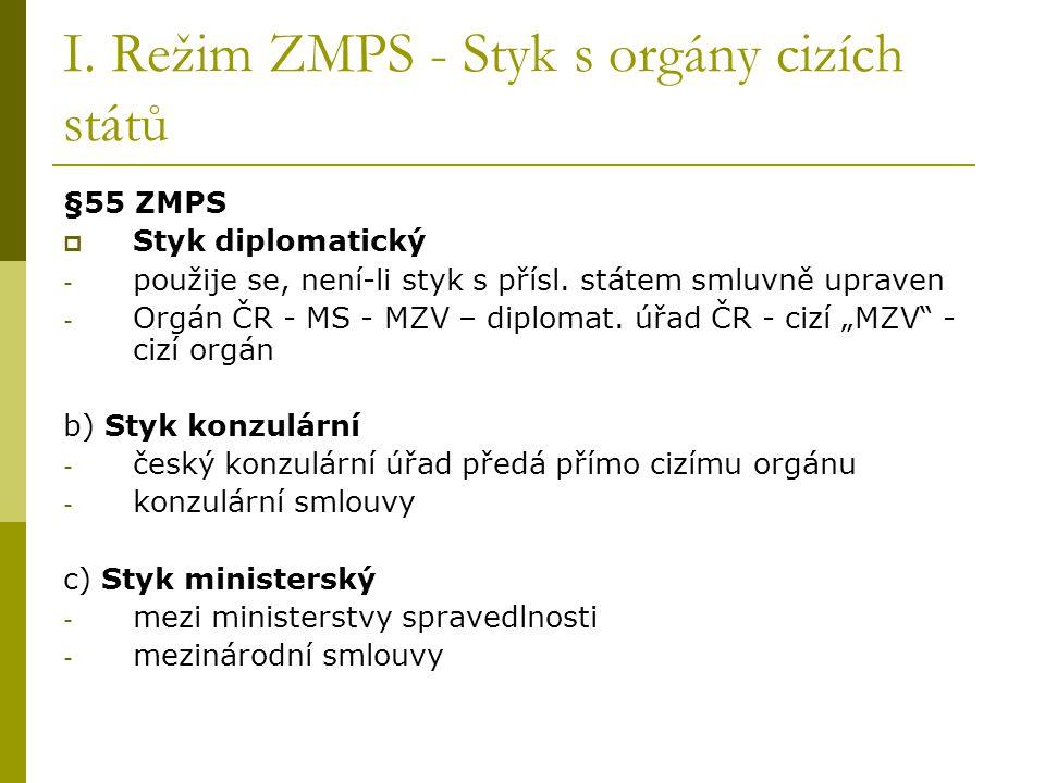 I. Režim ZMPS - Styk s orgány cizích států