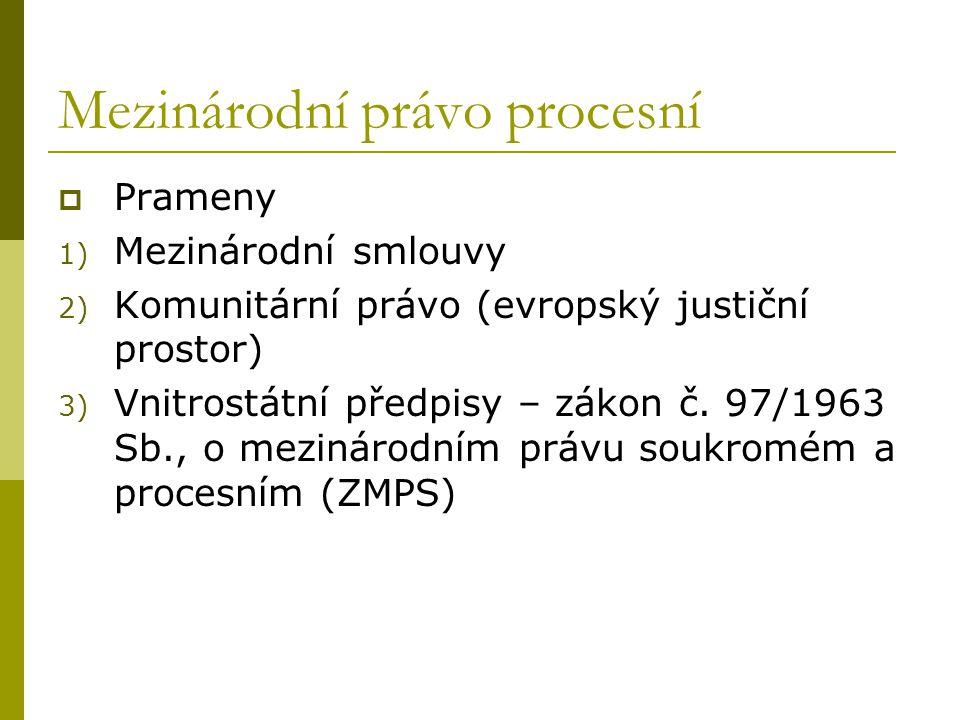 Mezinárodní právo procesní