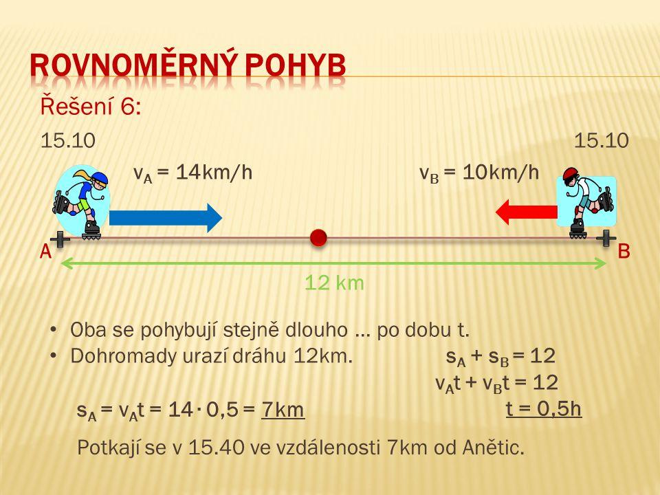 Rovnoměrný pohyb Řešení 6: 15.10 15.10 vA = 14km/h vB = 10km/h A B