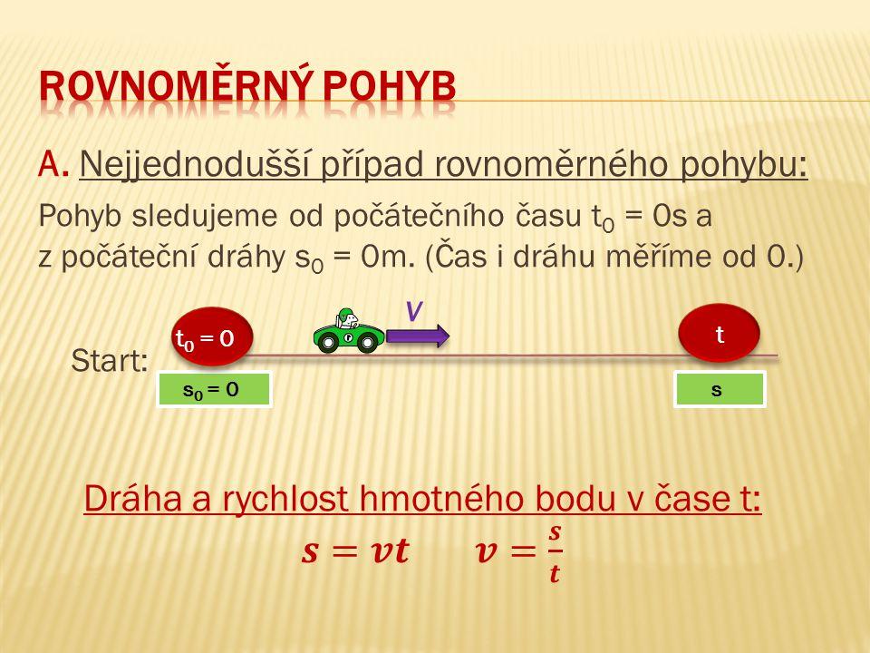 Rovnoměrný pohyb A. Nejjednodušší případ rovnoměrného pohybu: v