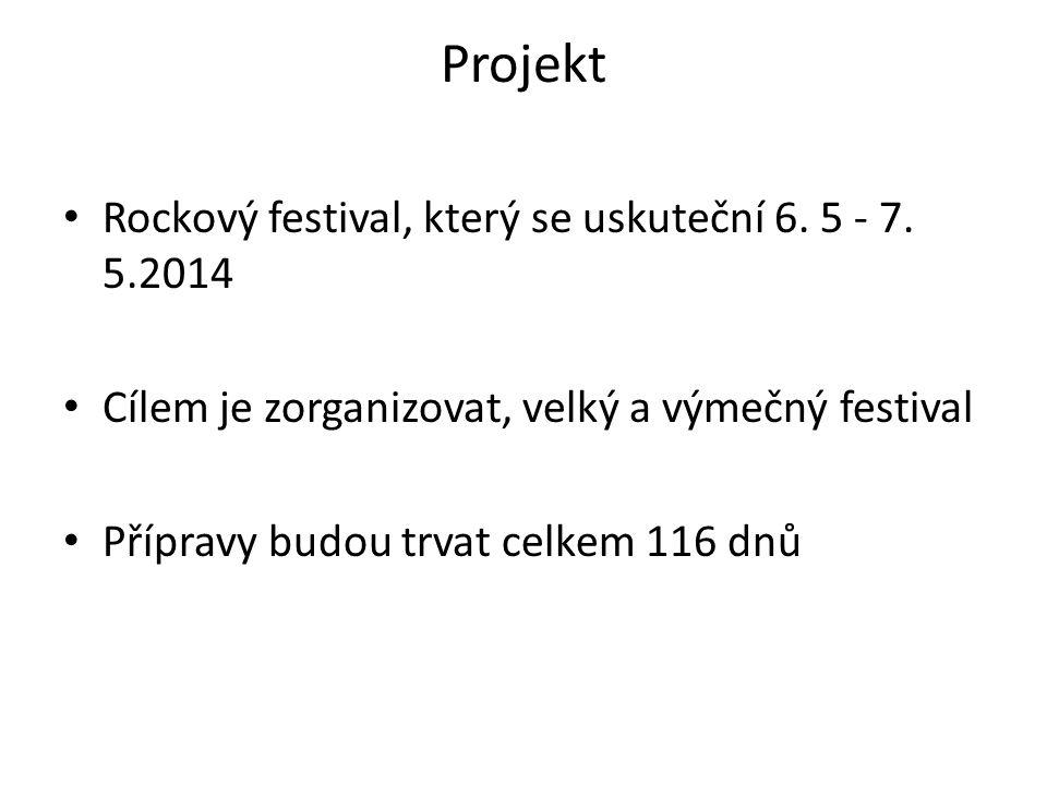 Projekt Rockový festival, který se uskuteční 6. 5 - 7. 5.2014