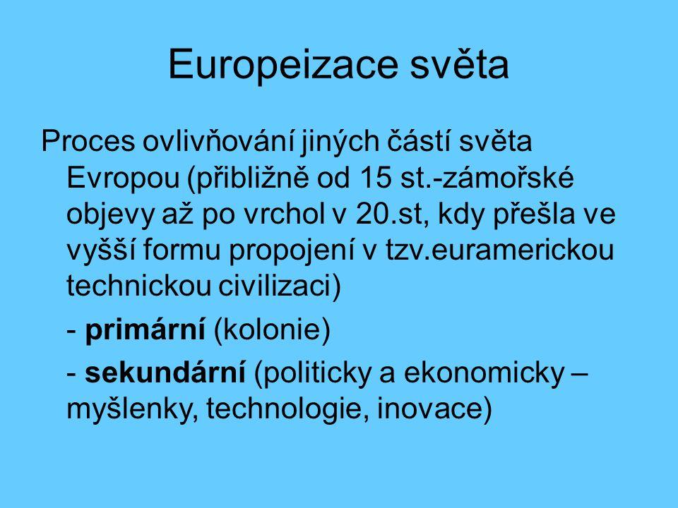 Europeizace světa
