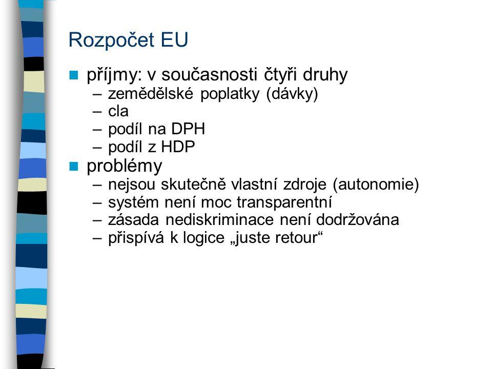Rozpočet EU příjmy: v současnosti čtyři druhy problémy