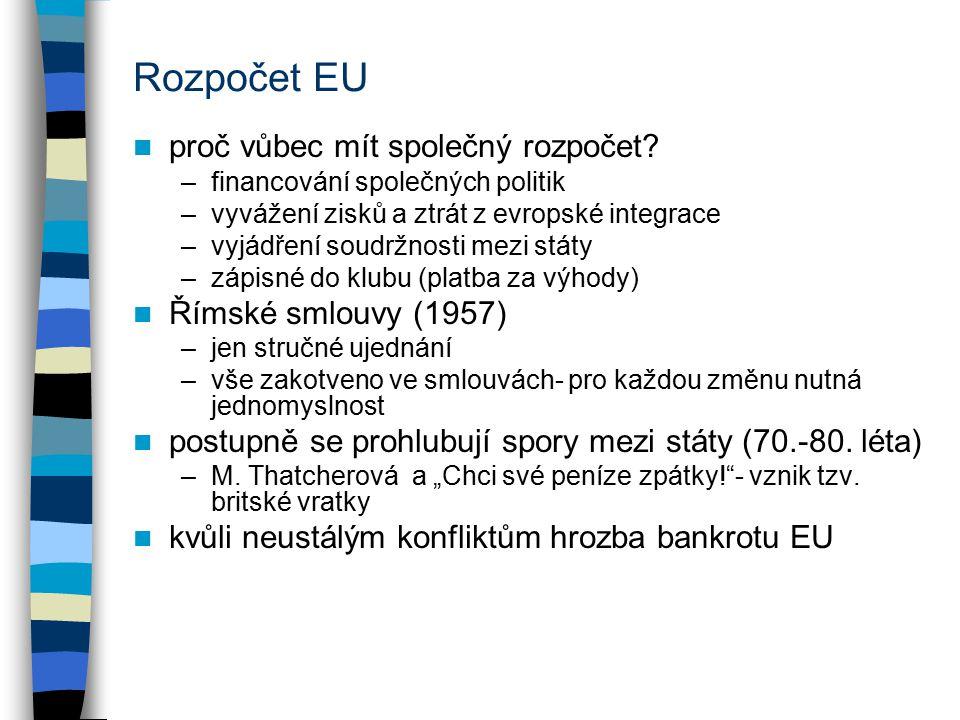 Rozpočet EU proč vůbec mít společný rozpočet Římské smlouvy (1957)