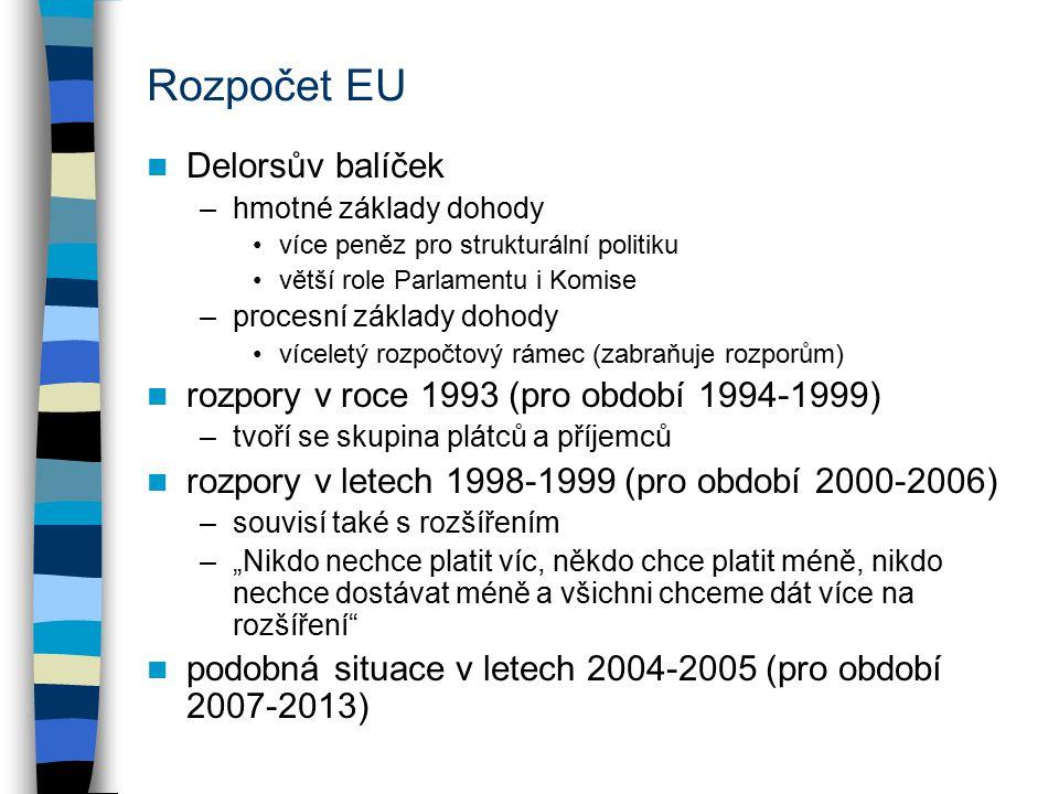 Rozpočet EU Delorsův balíček
