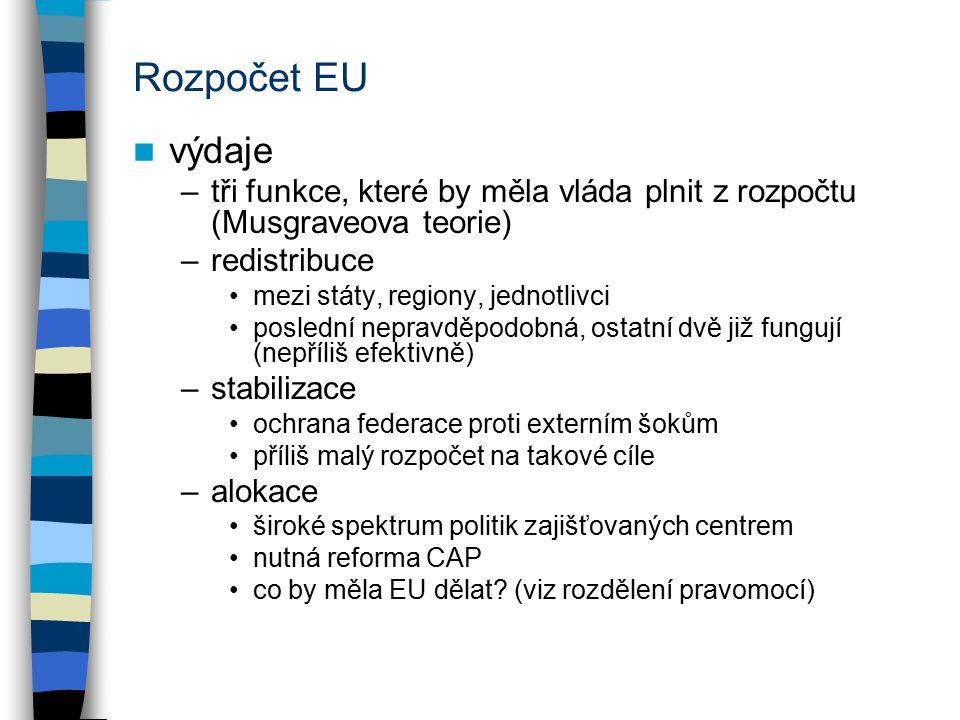 Rozpočet EU výdaje. tři funkce, které by měla vláda plnit z rozpočtu (Musgraveova teorie) redistribuce.
