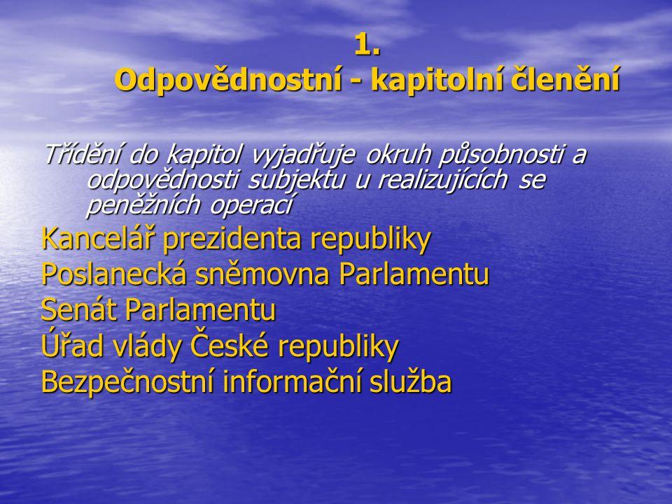 1. Odpovědnostní - kapitolní členění