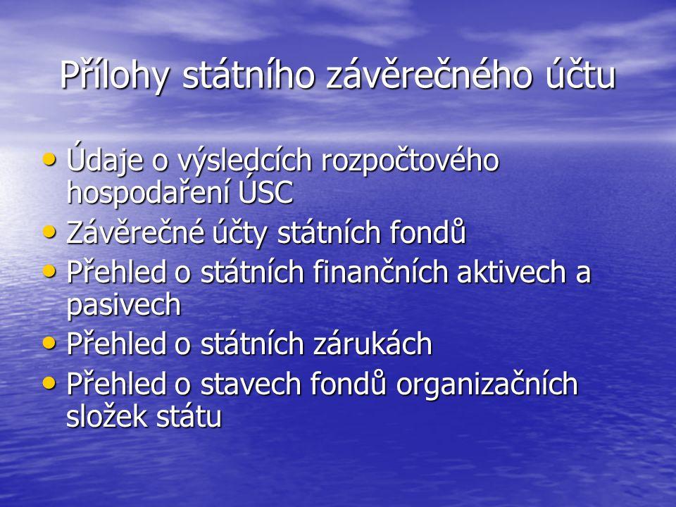 Přílohy státního závěrečného účtu