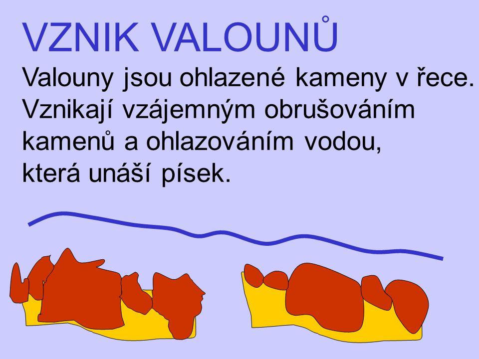 VZNIK VALOUNŮ Valouny jsou ohlazené kameny v řece.