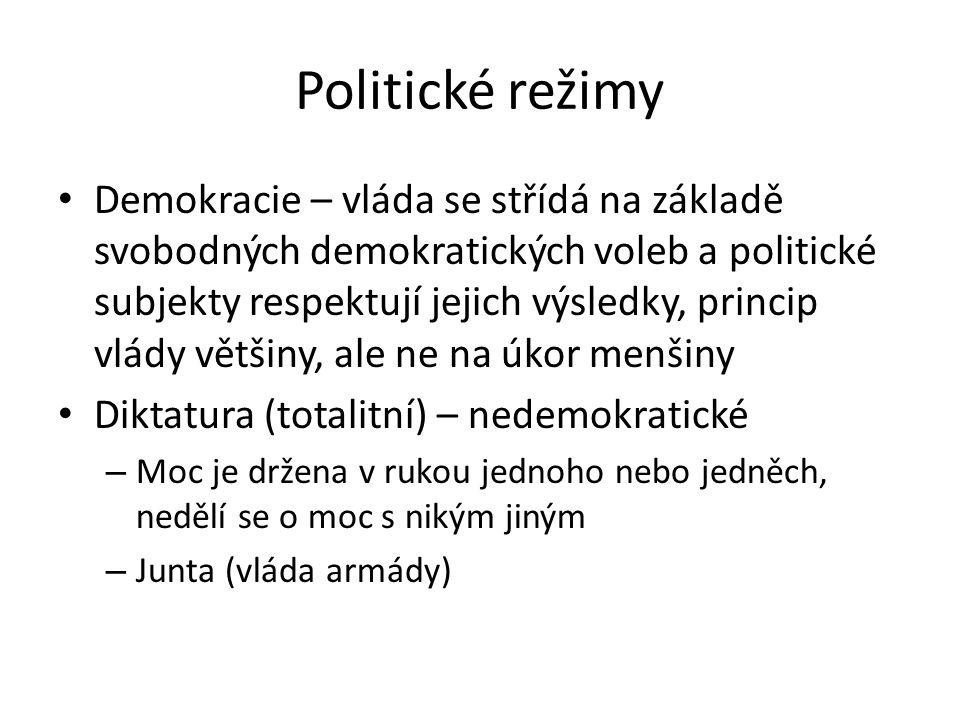 Politické režimy