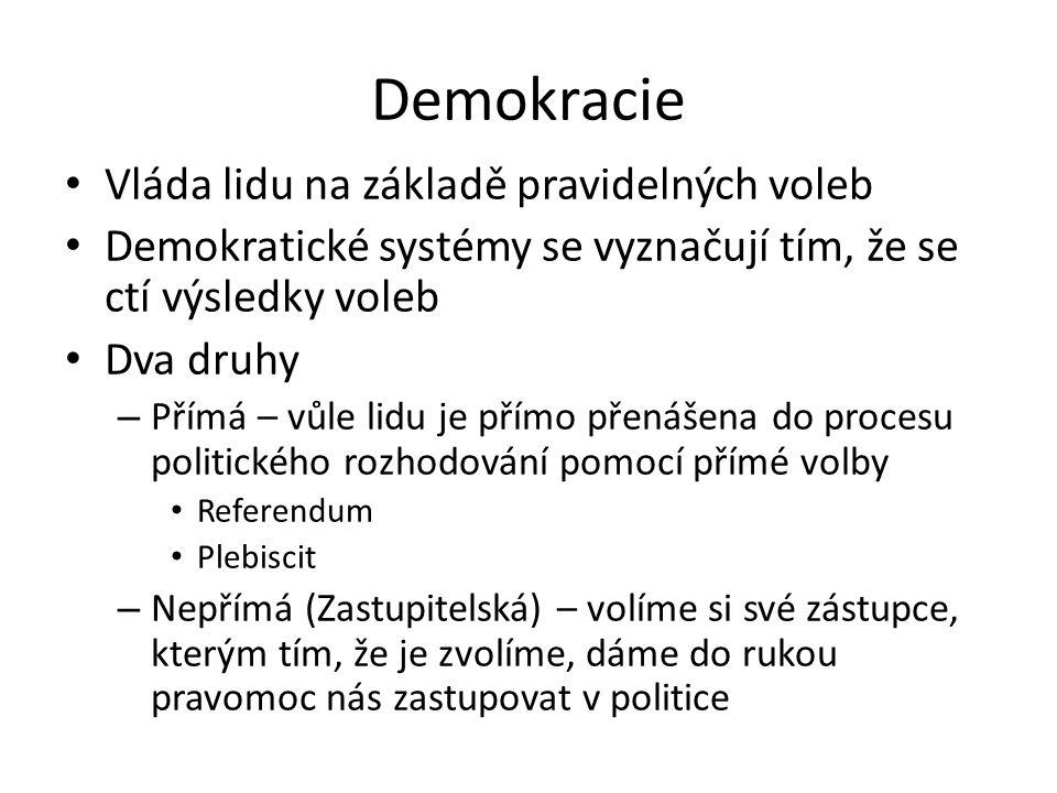 Demokracie Vláda lidu na základě pravidelných voleb