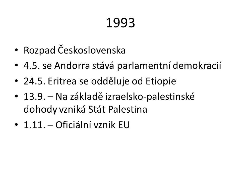 1993 Rozpad Československa