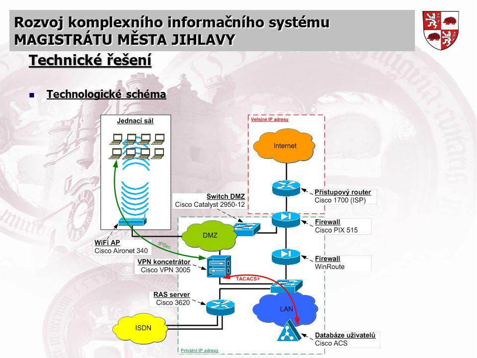 Technické řešení Technologické schéma