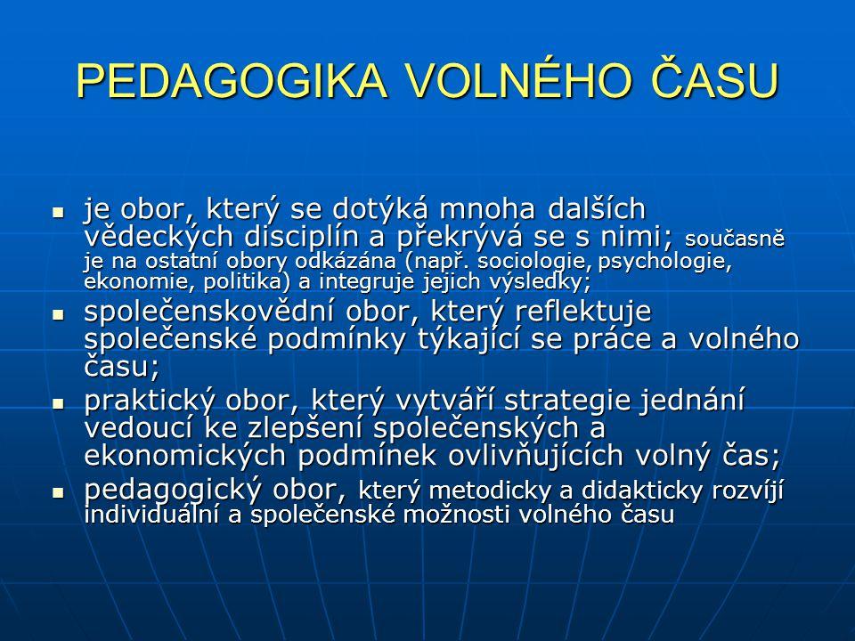 PEDAGOGIKA VOLNÉHO ČASU