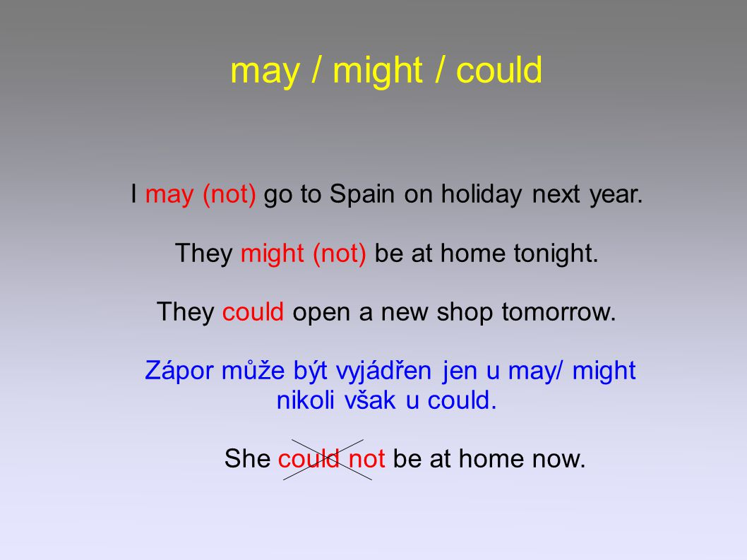 may / might / could I may (not) go to Spain on holiday next year.