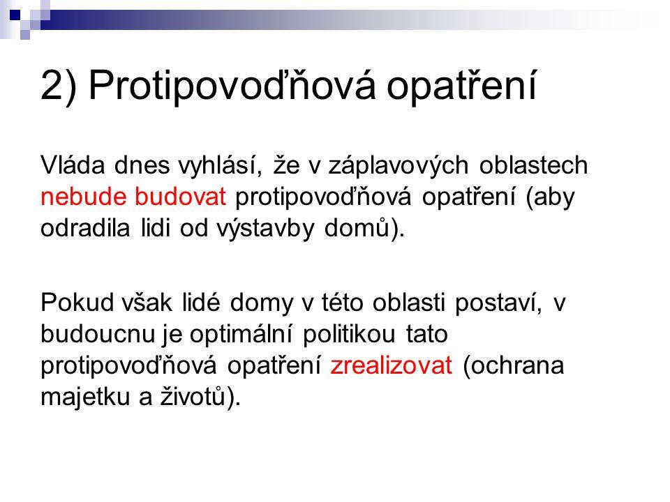 2) Protipovoďňová opatření