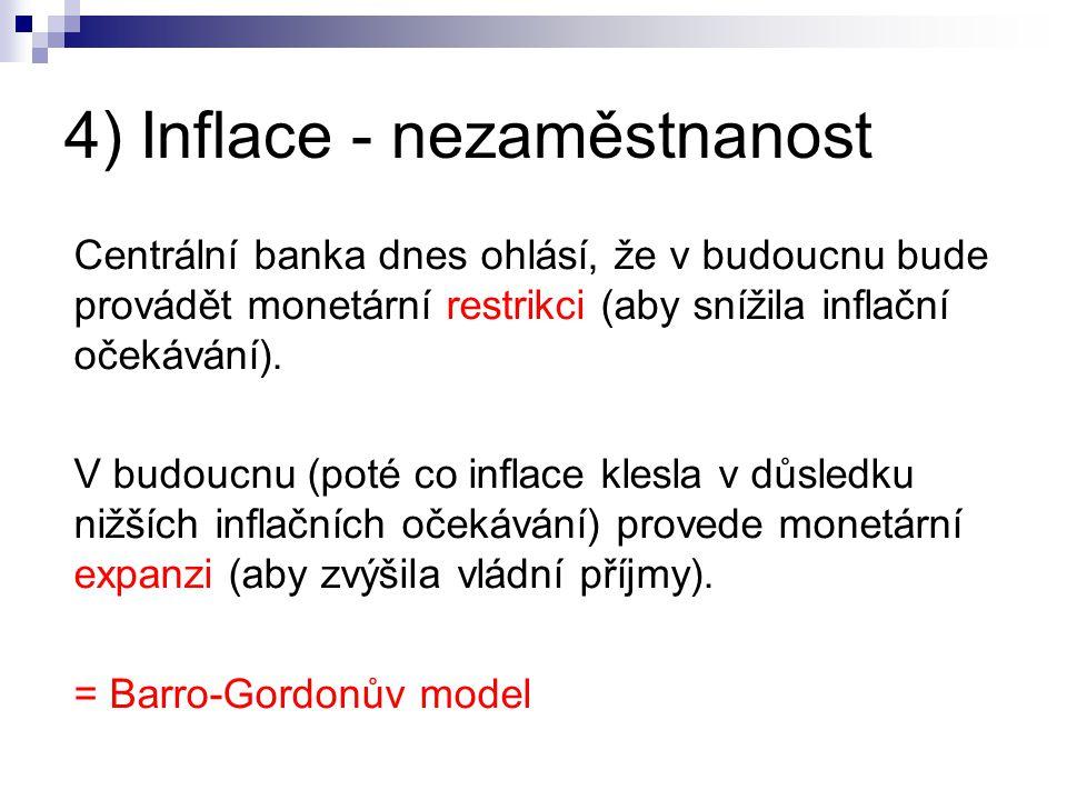 4) Inflace - nezaměstnanost