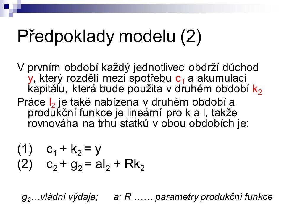 Předpoklady modelu (2) (1) c1 + k2 = y (2) c2 + g2 = al2 + Rk2