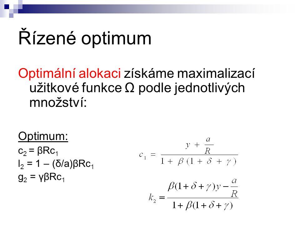 Řízené optimum Optimální alokaci získáme maximalizací užitkové funkce Ω podle jednotlivých množství: