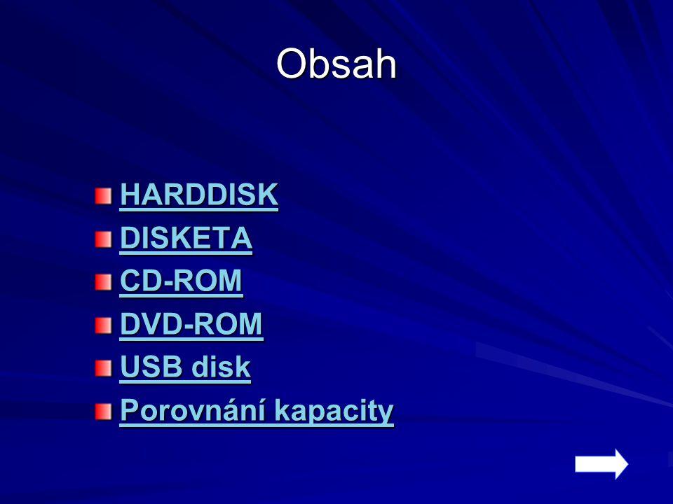 Obsah HARDDISK DISKETA CD-ROM DVD-ROM USB disk Porovnání kapacity
