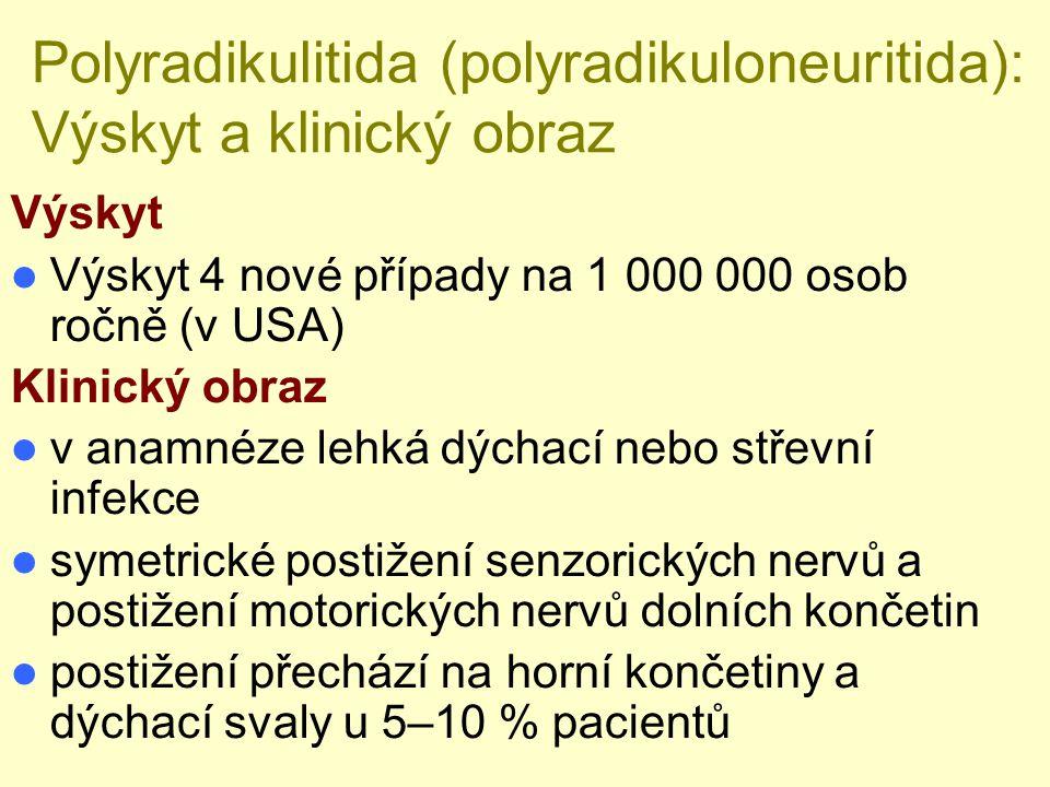 Polyradikulitida (polyradikuloneuritida): Výskyt a klinický obraz