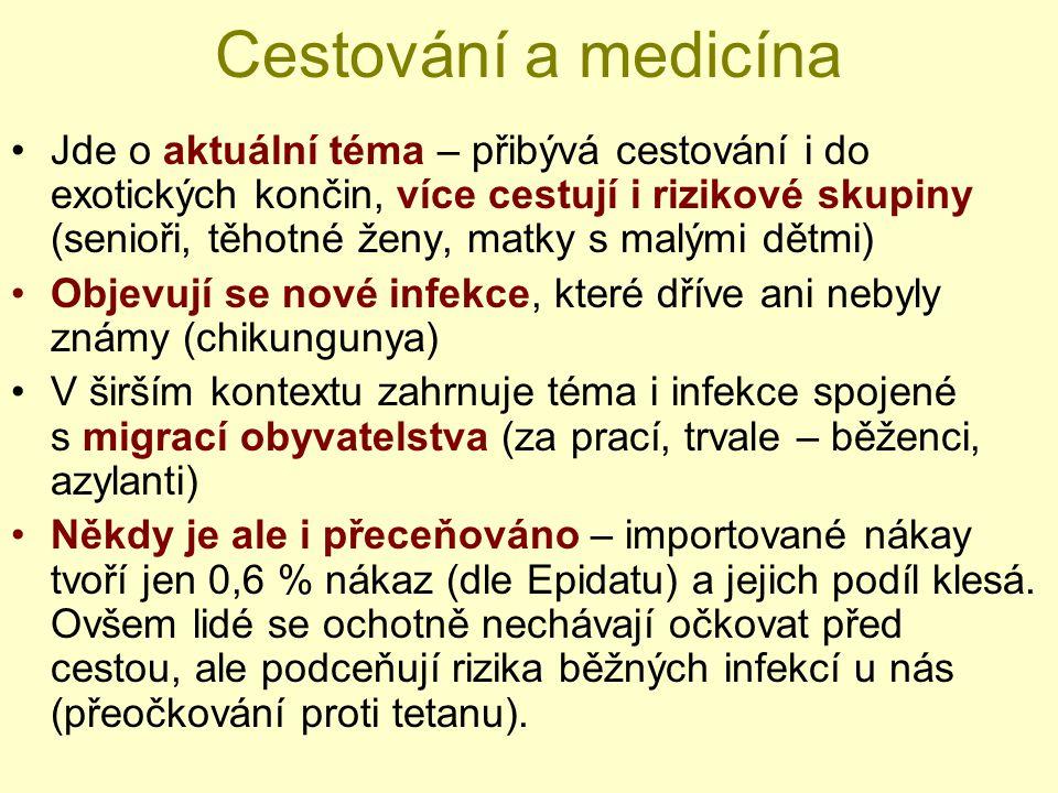 Cestování a medicína