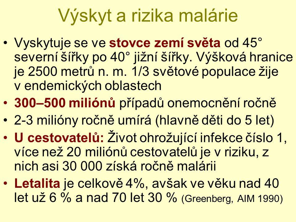 Výskyt a rizika malárie