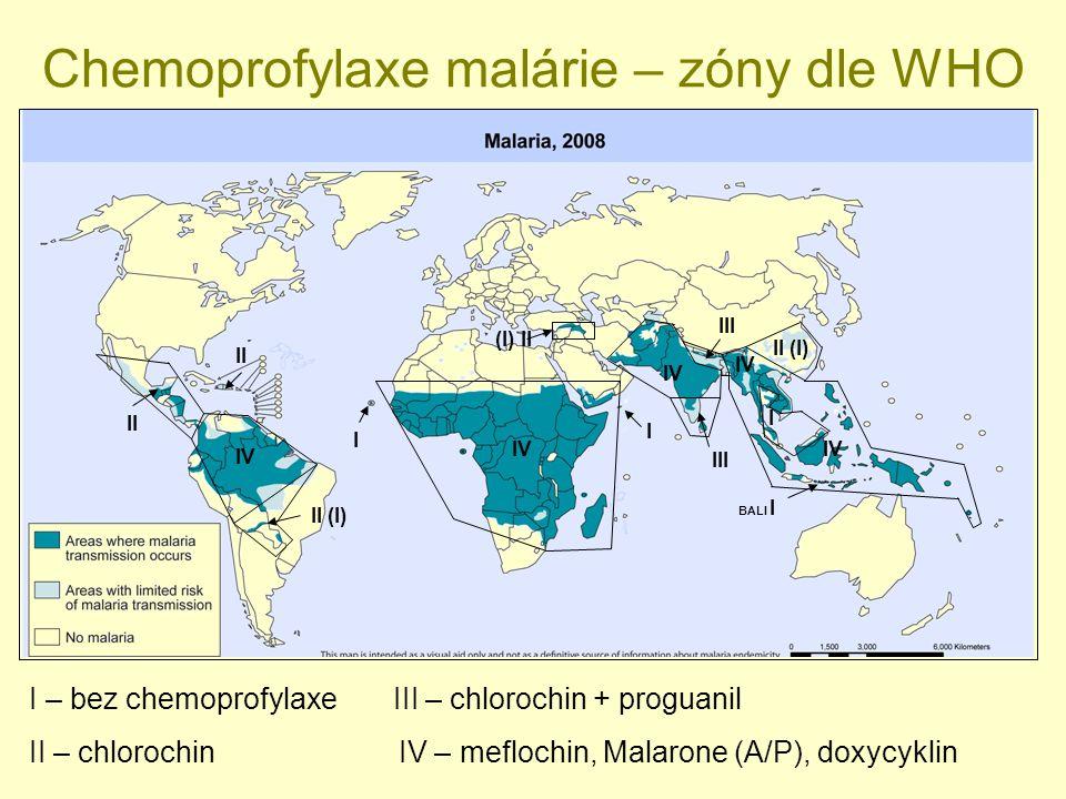 Chemoprofylaxe malárie – zóny dle WHO