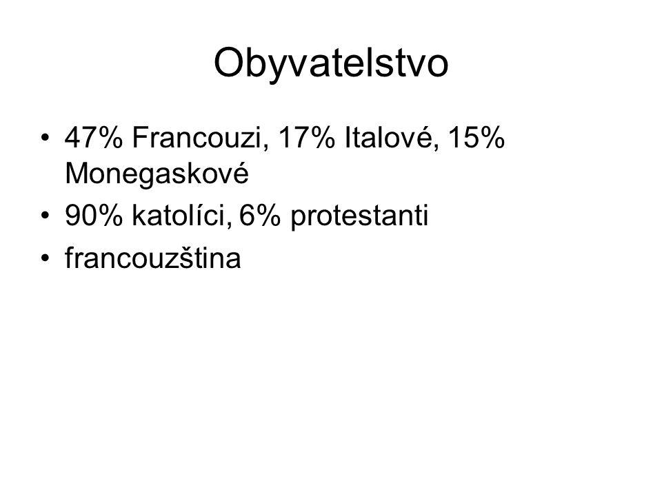 Obyvatelstvo 47% Francouzi, 17% Italové, 15% Monegaskové