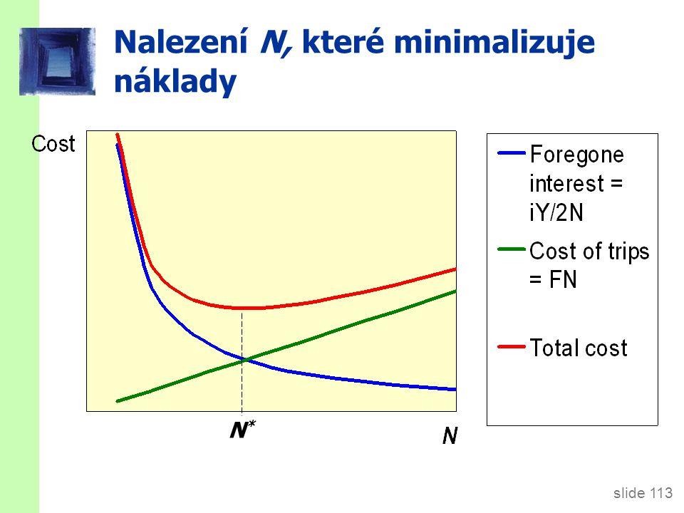 Nalezení N, které minimalizuje náklady