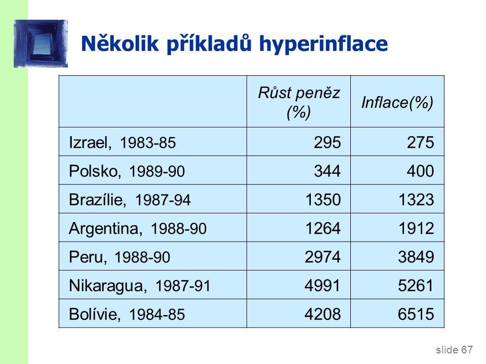 Proč vláda vytváří hyperinflaci