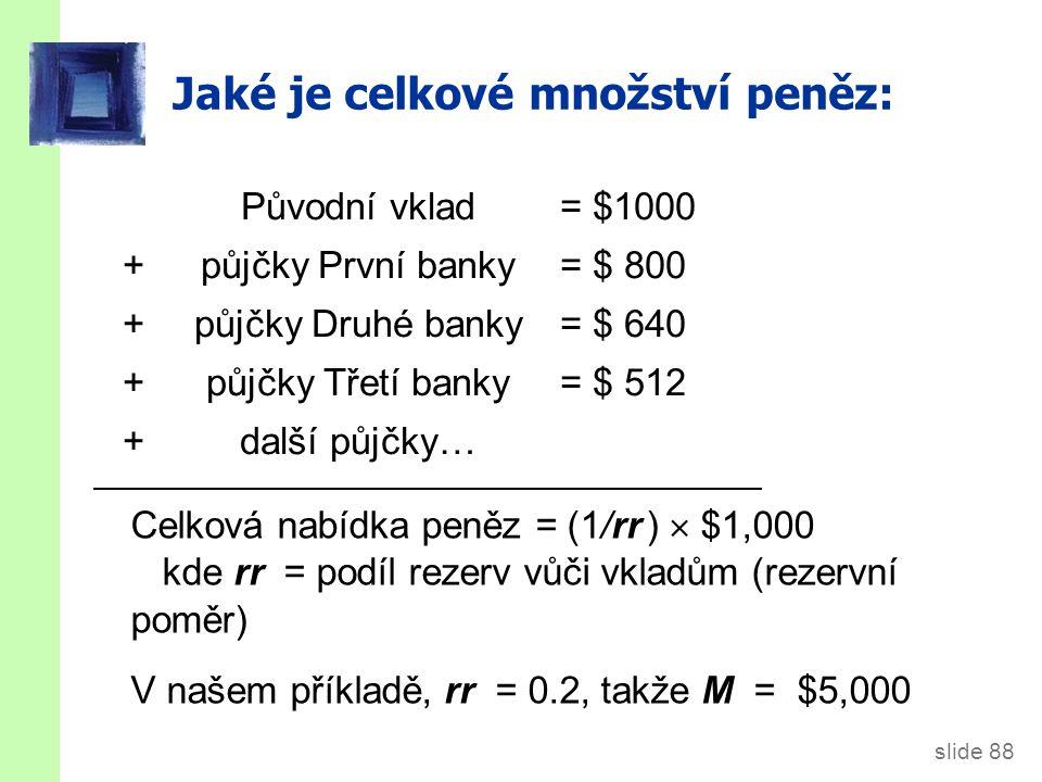 Vytváření peněz v bankovním systému