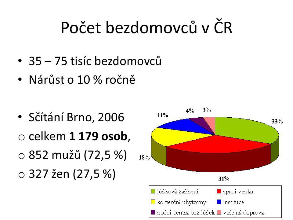 Počet bezdomovců v ČR 35 – 75 tisíc bezdomovců Nárůst o 10 % ročně