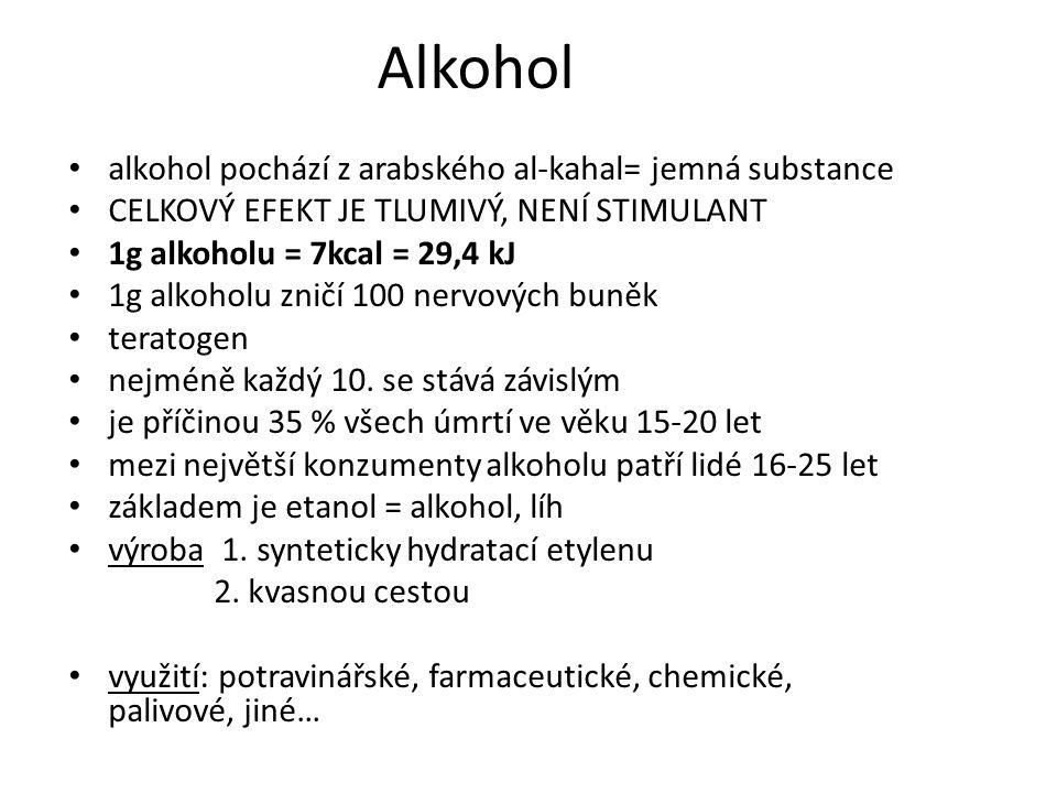 Alkohol alkohol pochází z arabského al-kahal= jemná substance