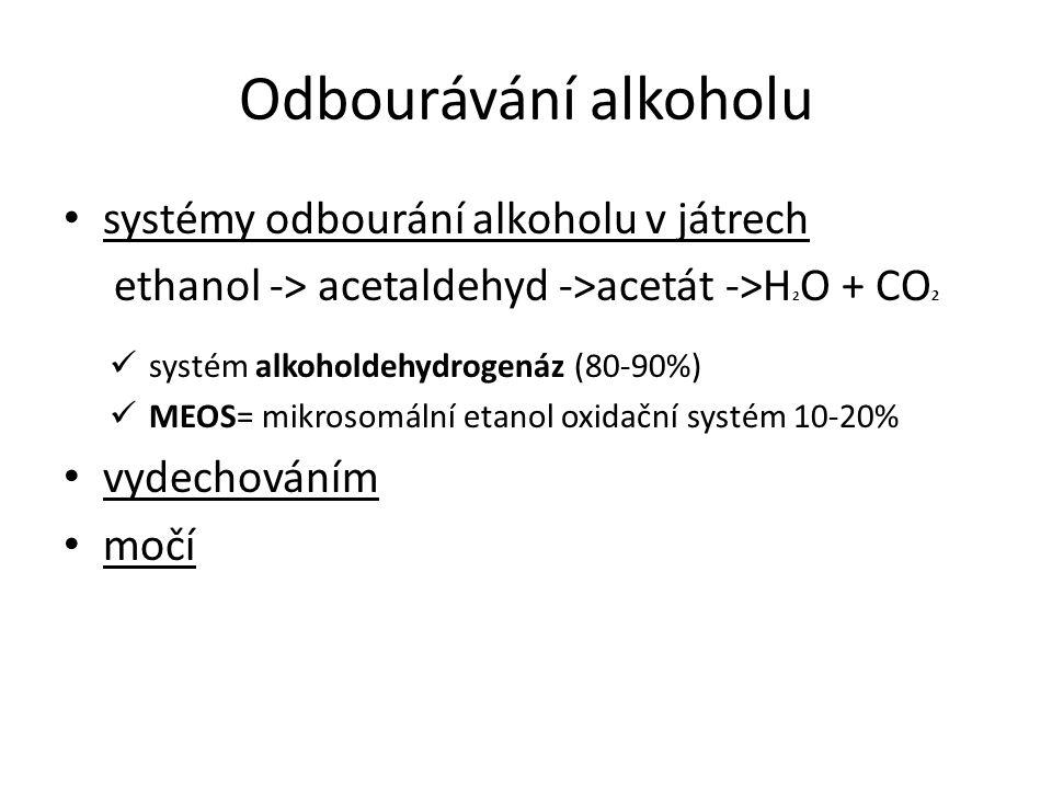 Odbourávání alkoholu systémy odbourání alkoholu v játrech