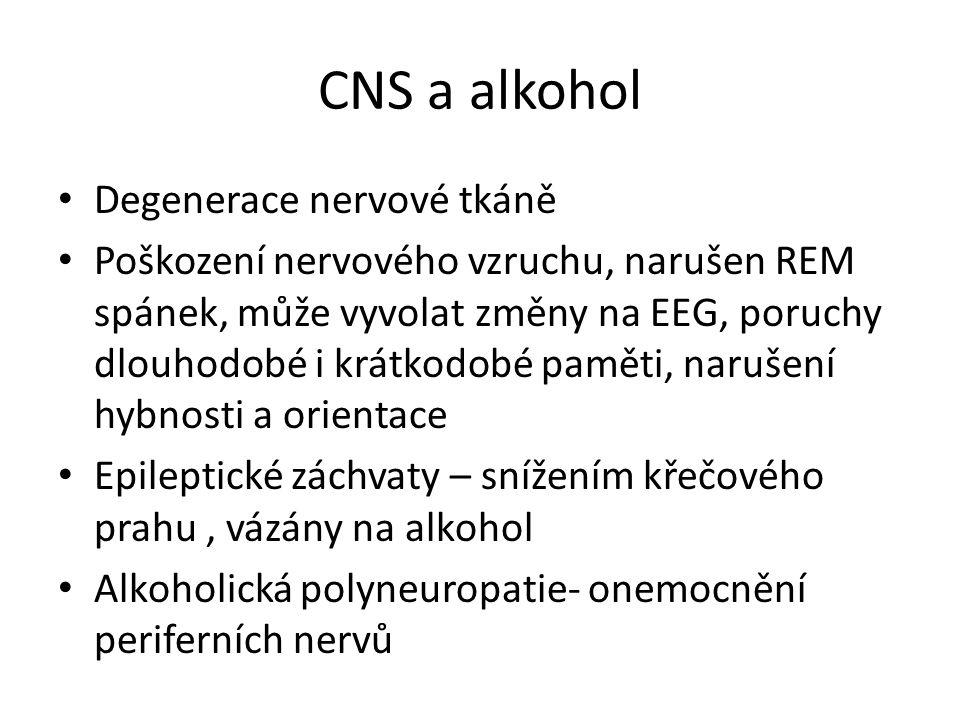 CNS a alkohol Degenerace nervové tkáně