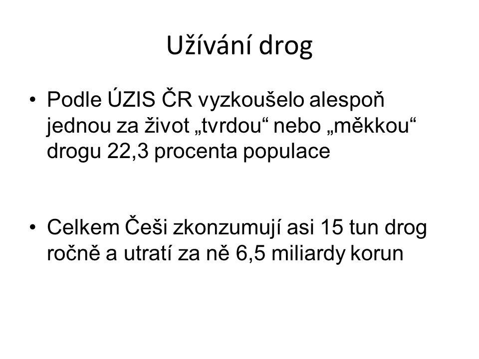 """Užívání drog Podle ÚZIS ČR vyzkoušelo alespoň jednou za život """"tvrdou nebo """"měkkou drogu 22,3 procenta populace."""