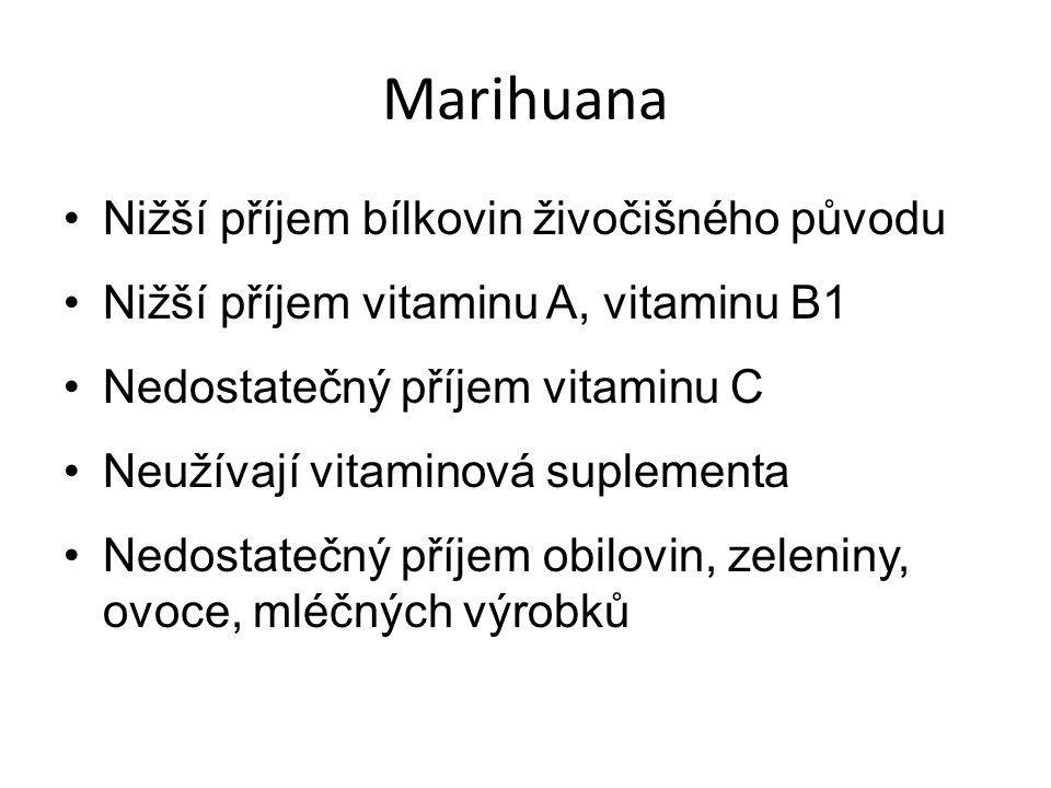 Marihuana Nižší příjem bílkovin živočišného původu