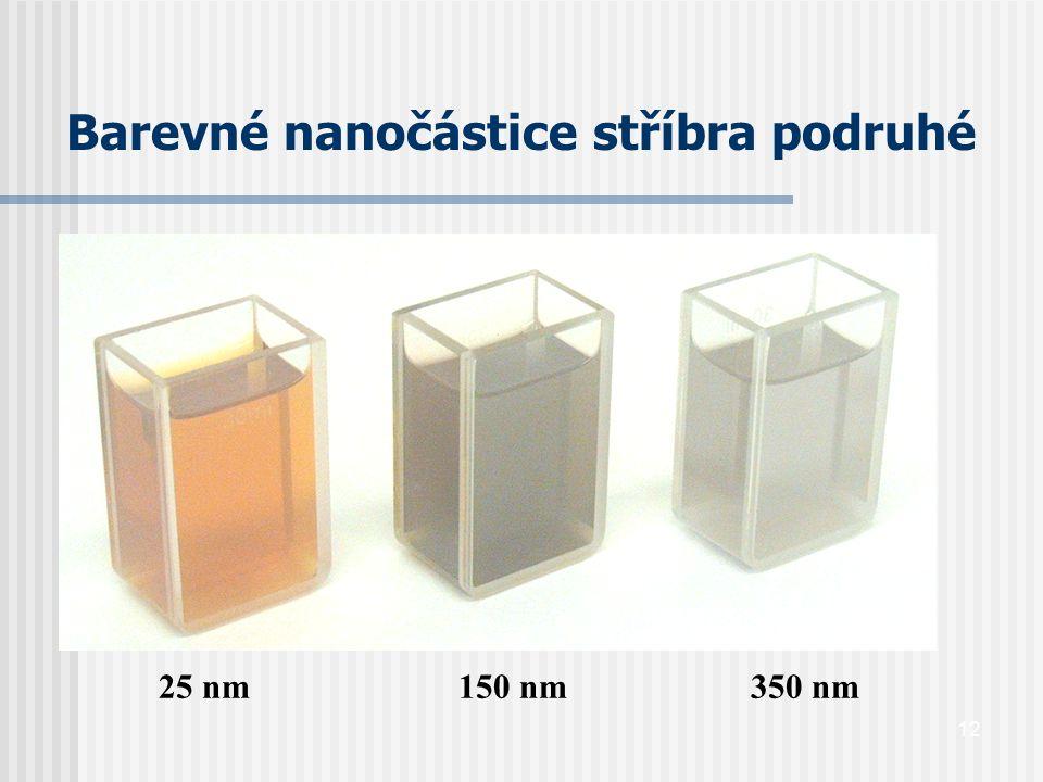 Barevné nanočástice stříbra podruhé