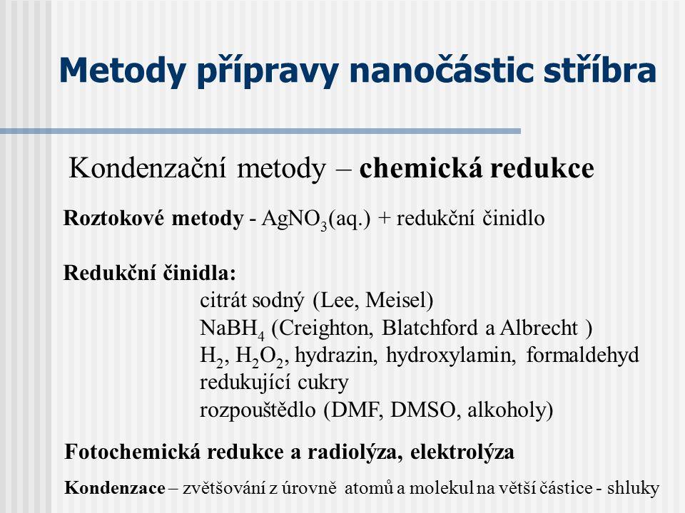 Metody přípravy nanočástic stříbra