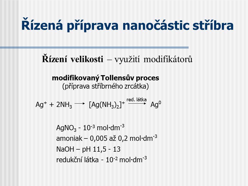 Řízená příprava nanočástic stříbra