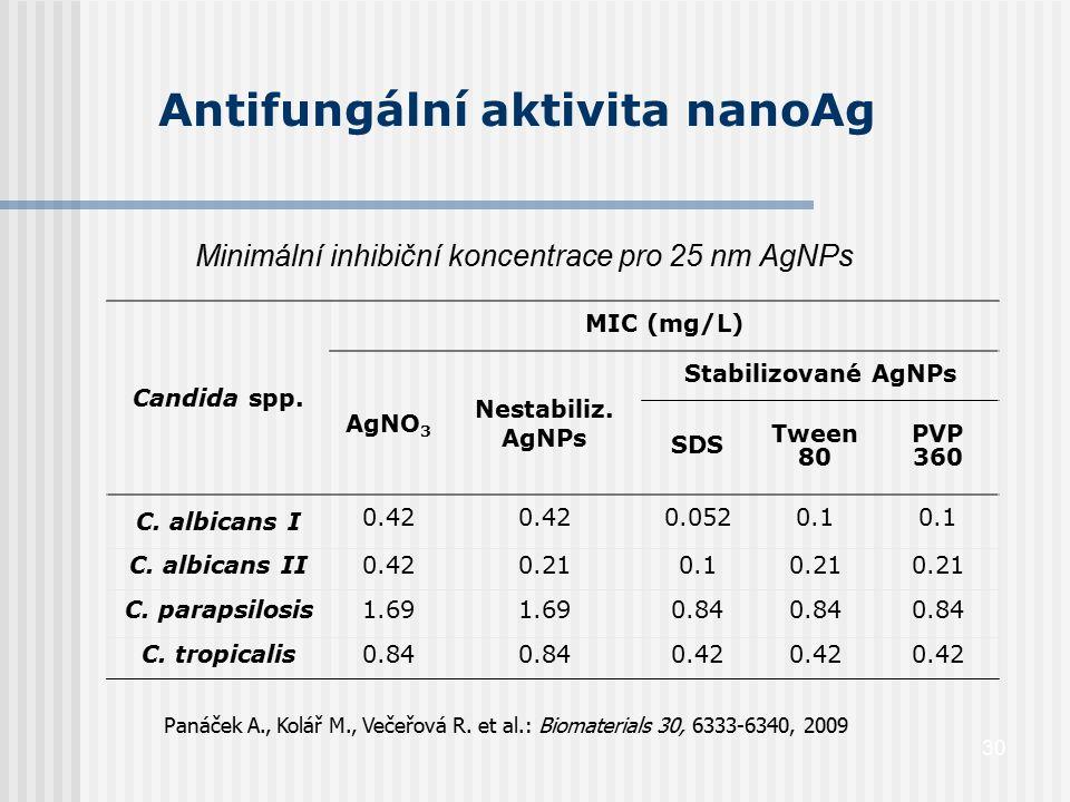 Antifungální aktivita nanoAg