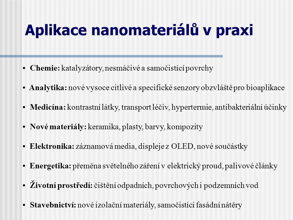 Aplikace nanomateriálů v praxi